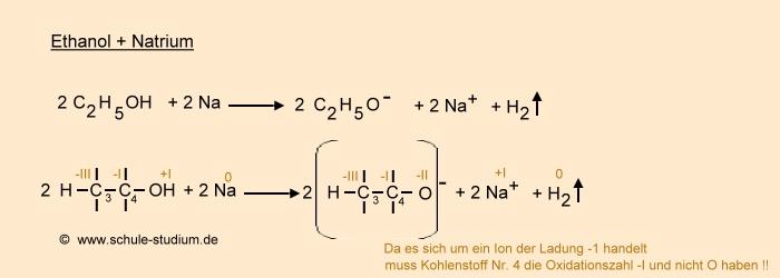 Alkoholation. Redoxreaktion zwischen Ethanol und Natrium