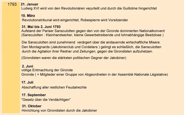 Geschichte Unterrichtsmaterial für Lehrkräfte Sofortdownload ...