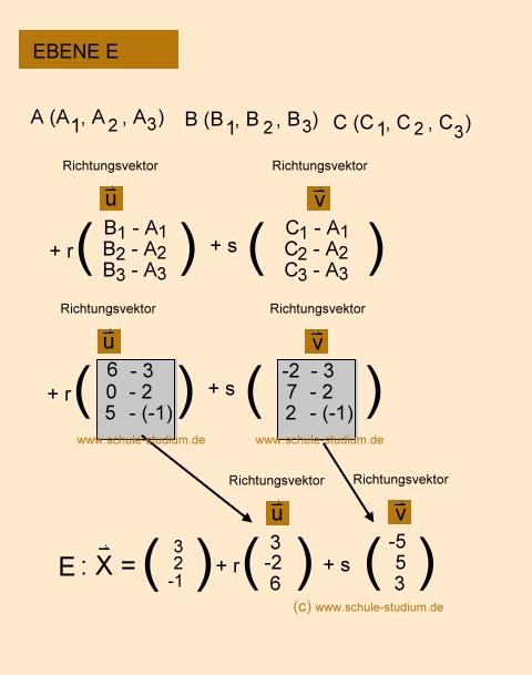 analytische geometrie und lineare algebra schnittwinkel. Black Bedroom Furniture Sets. Home Design Ideas