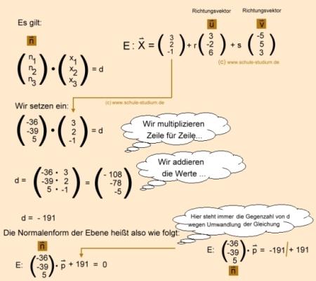 analytische geometrie und lineare algebra normalenvektor n einer ebene berechnen. Black Bedroom Furniture Sets. Home Design Ideas