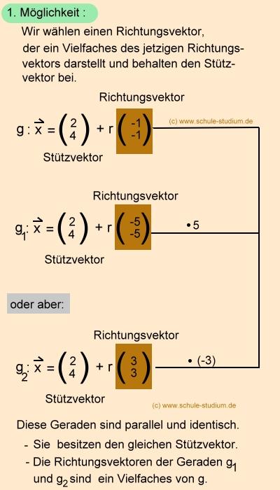 analytische geometrie und lineare algebra parametergleichung einer geraden punktprobe. Black Bedroom Furniture Sets. Home Design Ideas