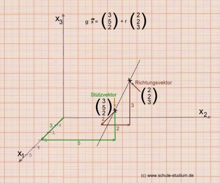 Geometric and Numerical Foundations of Movements 2017