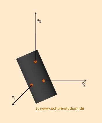 analytische geometrie und lineare algebra schnittpunkte. Black Bedroom Furniture Sets. Home Design Ideas