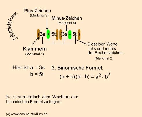 3 Binomische Formel Erkennen Und Anwenden Faktorisieren Bei