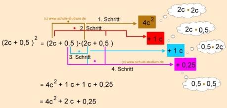 1 Binomische Formel Erkennen Und Anwenden Faktorisieren Bei