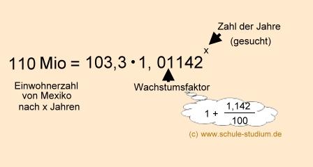 Exponentialfunktion: EXponentielles Wachstum und exponentieller ...