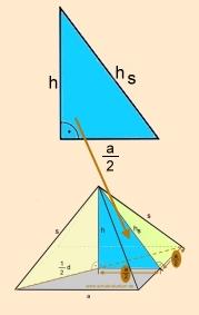 Mathematische Formeln. Klasse 9/10. Volumen, Oberfläche ...