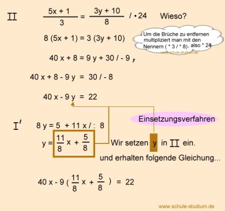 Lineare Gleichungssysteme mit Brüchen. Lösungsverfahren im Überblick ...
