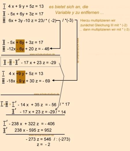 lineare gleichungssysteme textaufgaben