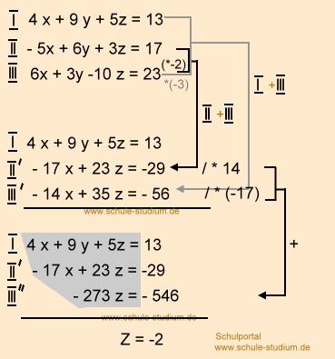 lineare gleichungssystem mit 3 variablen bungsaufgaben. Black Bedroom Furniture Sets. Home Design Ideas