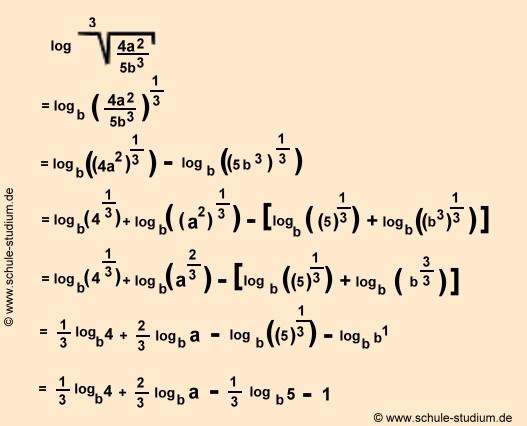 Logarithmus Berechnen : logarithmen berechnen 10 klasse realschule gymnasium ~ Themetempest.com Abrechnung