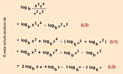 logarithmen berechnen  klasse realschulegymnasium