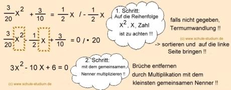 quadratische funktionen aufgaben