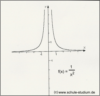 (1-x)^2