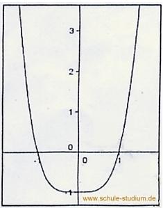 quadratwurzeln binomische formeln
