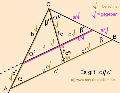 satzgruppe des pythagoras h hensatz kathetensatz schwierige bungsaufgabe mit musterl sung. Black Bedroom Furniture Sets. Home Design Ideas