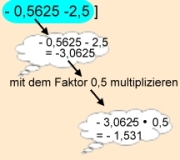übung quadratische ergänzung