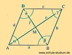 geometrie eigenschaften von quadrat rechteck gleichschenkliges trapez und drachenviereck. Black Bedroom Furniture Sets. Home Design Ideas