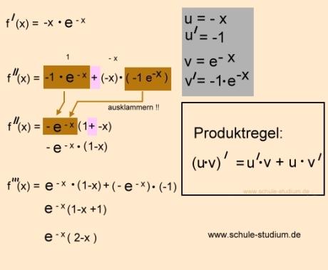 E^x ableiten