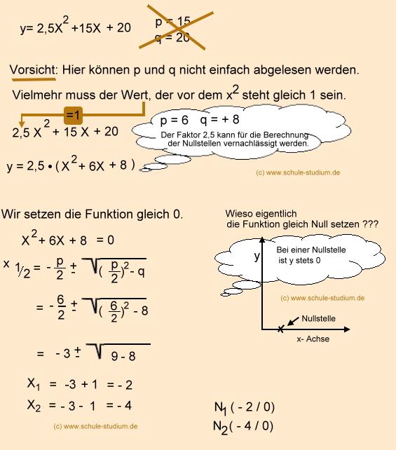 PQ-FORMEL: Aufgaben mit Schritt für Schritt Lösungen - PQ FORMEL ...