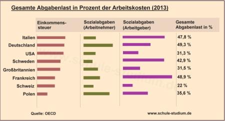 november 2017 arbeitslose deutschland