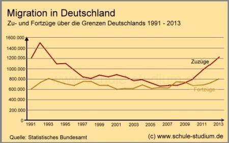 gesetzgebung deutschland unterrichtsmaterial