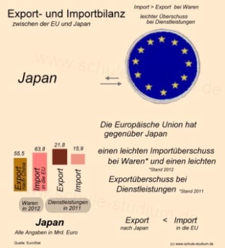JAPAN ERDBEBEN/Flutkatastrophe nach Tsunami (AKTUELLES ...
