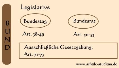 BUNDESPRÄSIDENT. AUFGABEN, Kompetenzen laut Verfassung, Wahlvorgang